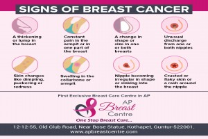 Early Warning Signs Of Breast Cancer Doctors Directory India